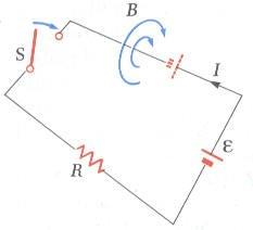 الحث الذاتي والطاقة المختزنة في المجال المغناطيسي والحث المتبادل