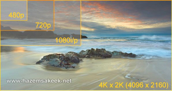 365098-hdmi-4k-comparison-ultra-hd