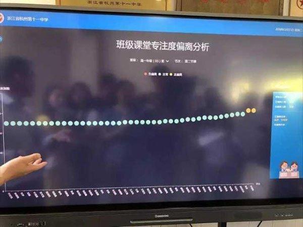 بمساعدة تكنولوجيا التعرف على الوجوه الصين بدأت تراقب انتباه طلاب المدارس