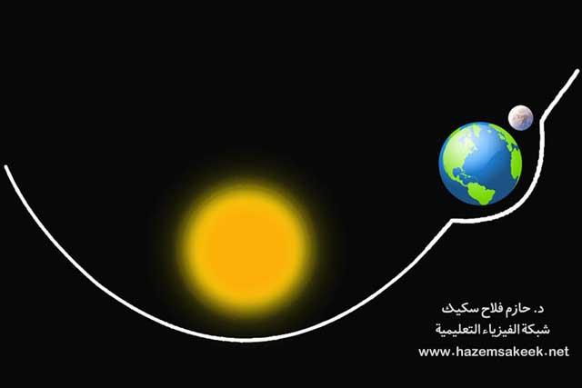 لماذا لا تستطيع الشمس سرقة القمر من الأرض؟