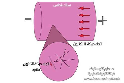 ما هي سرعة الكترون في موصل يمر فيه تيار كهربي؟
